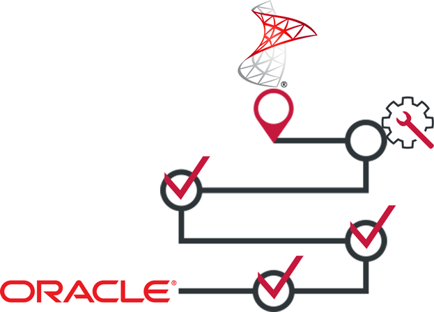 From Oracle to Microsoft SQL Server